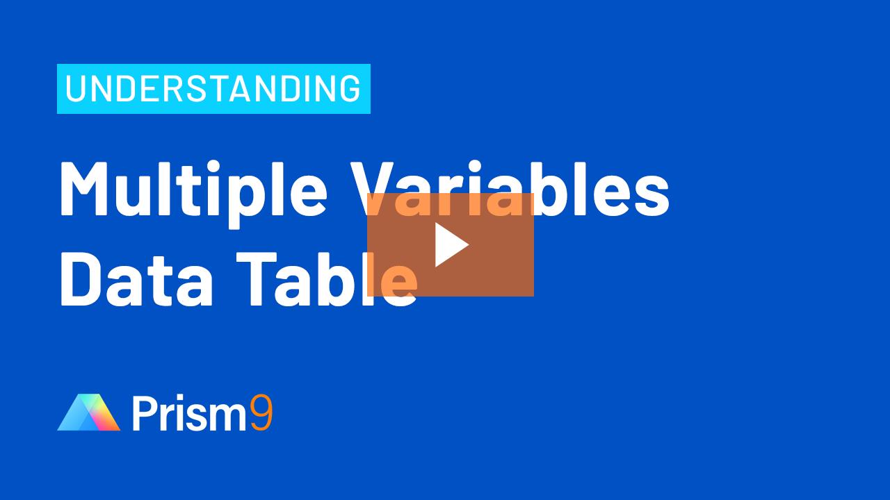 Understanding Multiple Variables Data Table